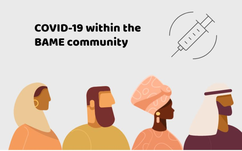 Vaccines within the BAME community